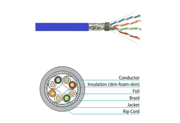 Cáp mạng VIVANCO CAT6A U/FTP VPCAUFA4PVB3 (PVC, Blue)