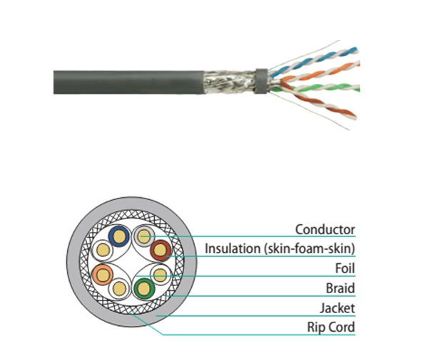 Cáp mạng VIVANCO CAT6A F/UTP VCCAFUA4CRG3 (305m/Drum, CMR, Grey)