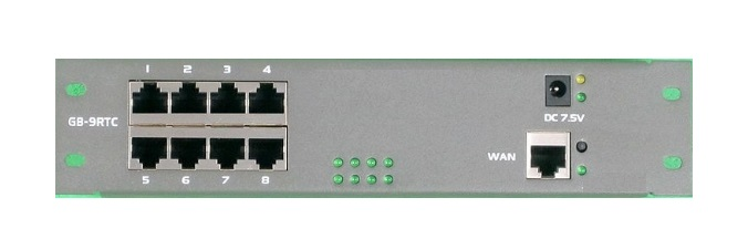 Router Module VIVANCO GB-9RTC