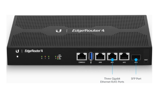 4-Port Gigabit with 1 SFP Port Router Ubiquiti EdgeRouter 4